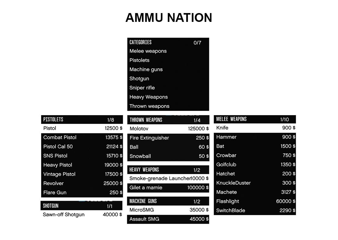 59c56b251aae6-ammu_nation.jpg